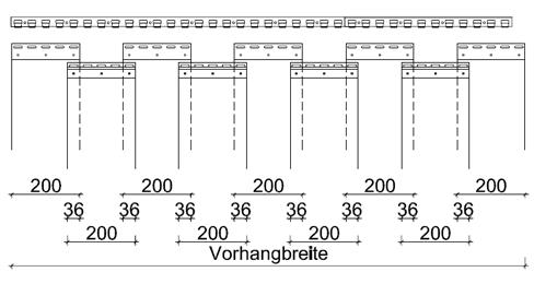 PVC Streifen Überlappung Überdeckung 36cm
