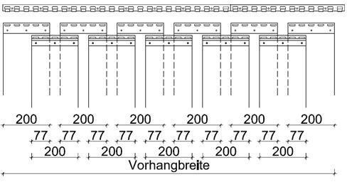 PVC Vorhang Überdeckung Überlappung 77cm