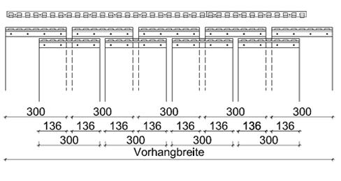 PVC Vorhang Überdeckung Überlappung 95cm