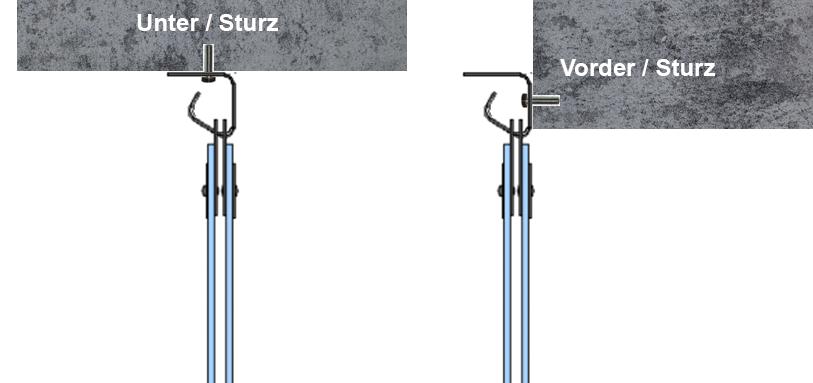 PVC Aufhangleiste montieren